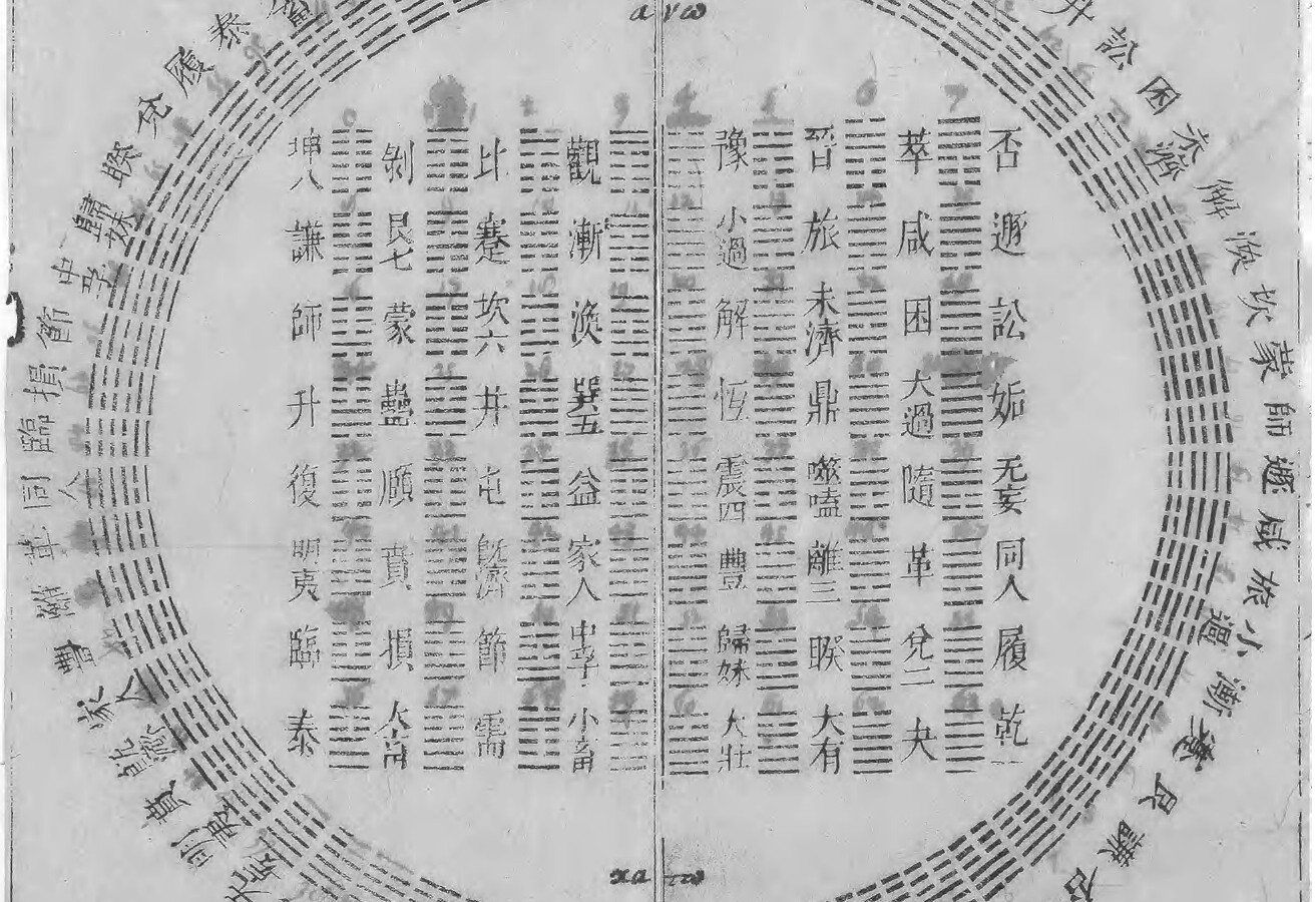 Diagram_of_I_Ching_hexagrams_owned_by_Gottfried_Wilhelm_Leibniz_1701